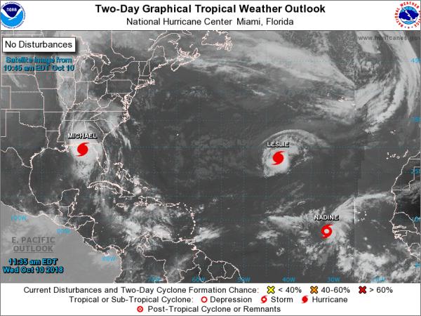 Hurricane Michael – A Brief Analysis & Windstorm Mitigation